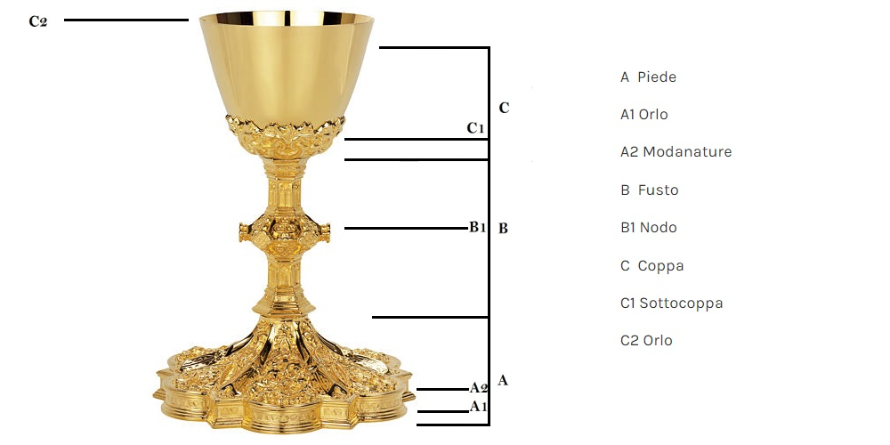 How a liturgical chalice is made